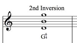 Chord Inversions - Fundamentals of Music Theory